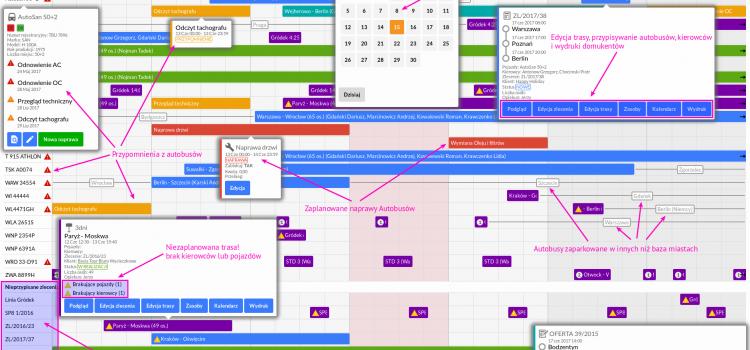 Interaktywny Kalendarz Tras Autobusowych – A co to znaczy?