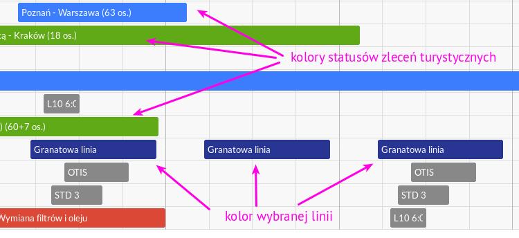Możliwość ustawienia kolorów dla linii w kalendarzu
