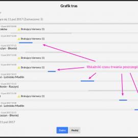 Szybkie planowanie grafików pracy Kierowcy w kalendarzu tras