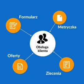 Poznaj PlanBus.pl – Część 5 – Obsługa klientów